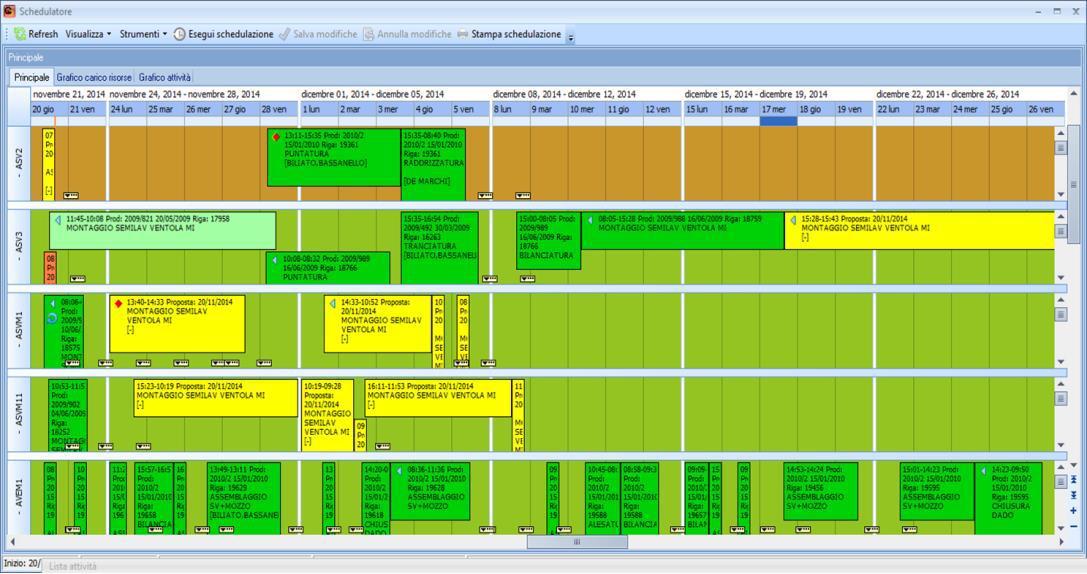 Schedulatore attività produttiva